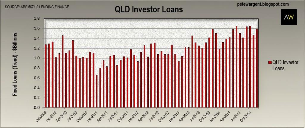 Investors3