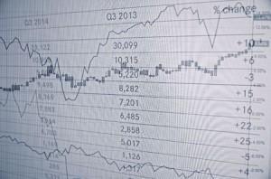stock market chart finance