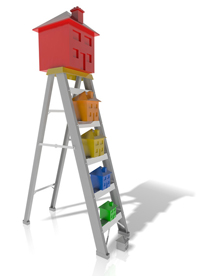 property ladder