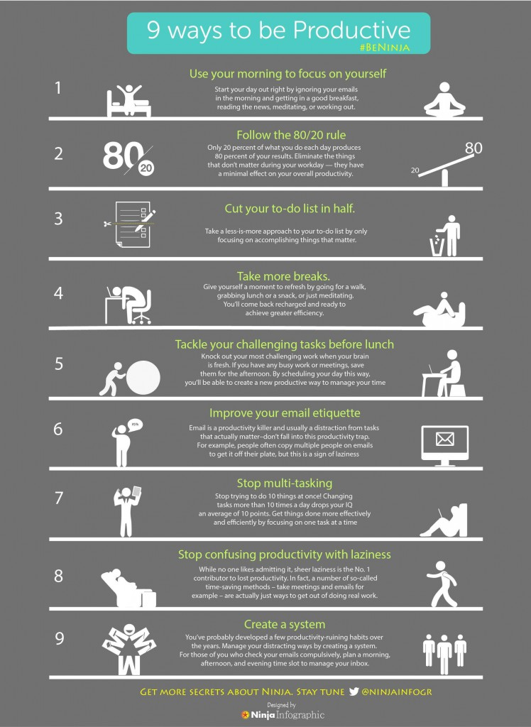 9-productivity-infographic