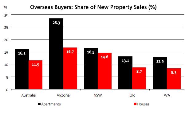 Overseas buyers 3