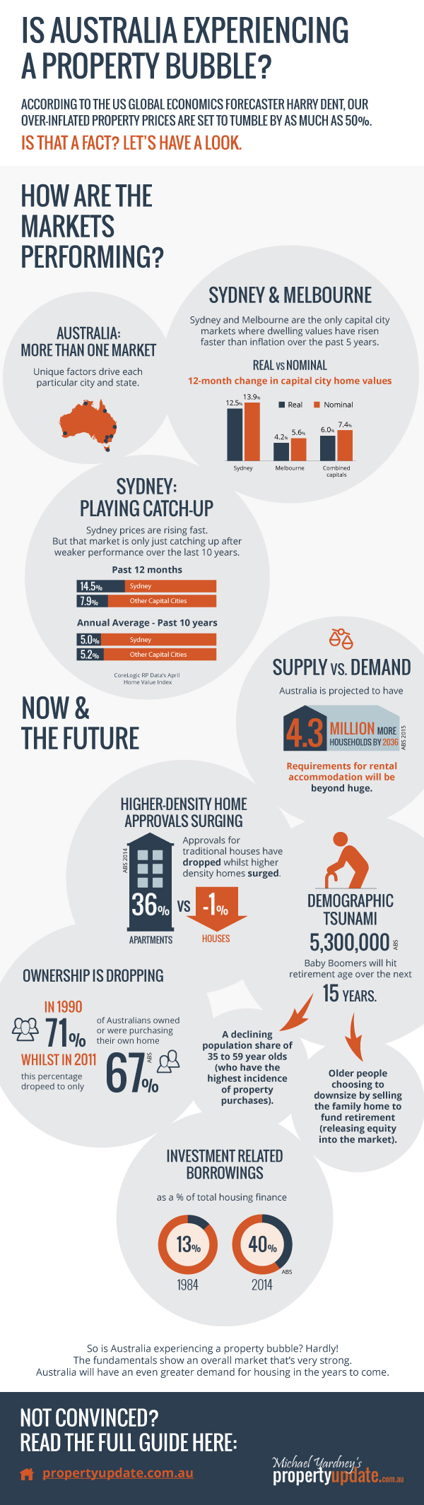 property-update-bubble-infographic-V2