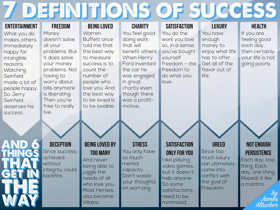 7DefinitionsOfSuccess