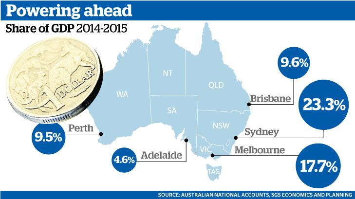 Sydney Economy