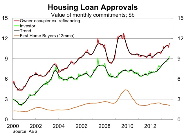 ABSOctoberLoan_Approvals