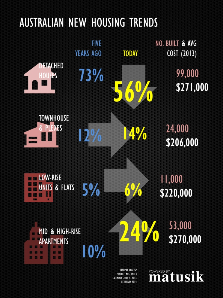 NEW-HOUSING-TRENDS-PNG