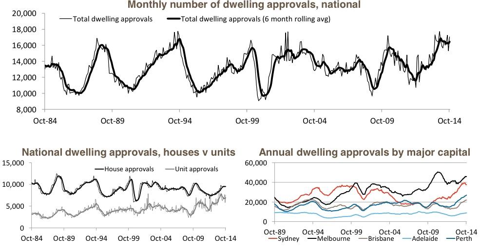 housing economics 2