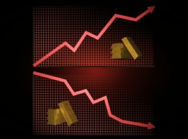 Should property investors be worried about the Chinese Stock Market Meltdown [video]