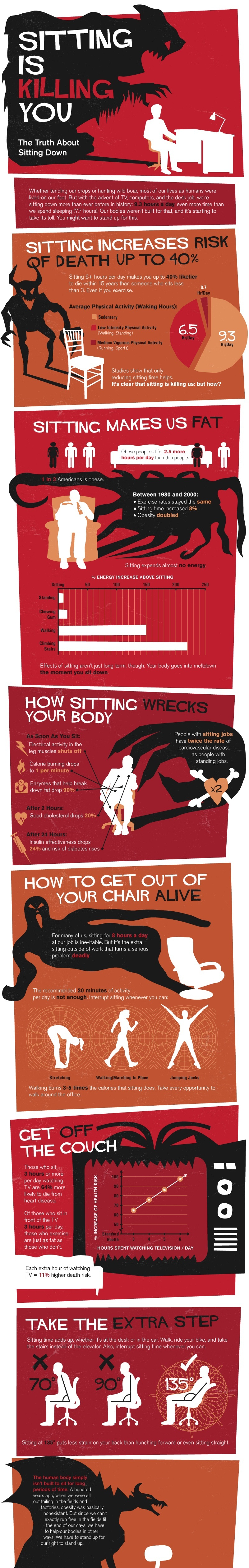 reason-why-sitting-is-killing-you infographic