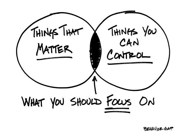 Focus_ThingsThatMatter600