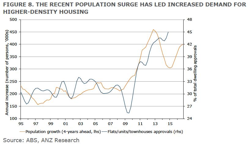 housing oversupply 1
