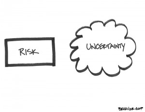 Risk_Uncertainty