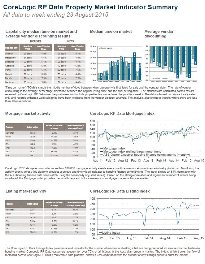 market trends 3