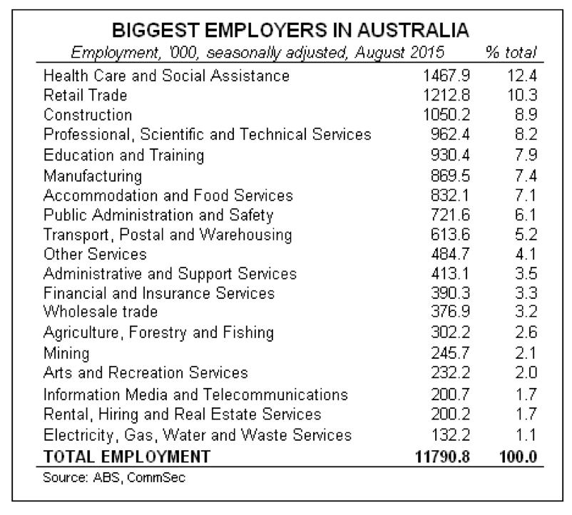 Jobs Growth Comsec