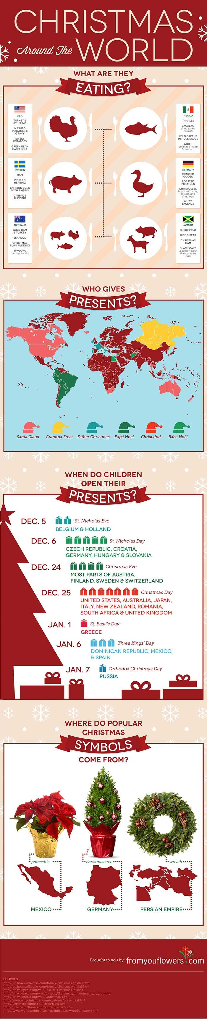 christmas-infographic