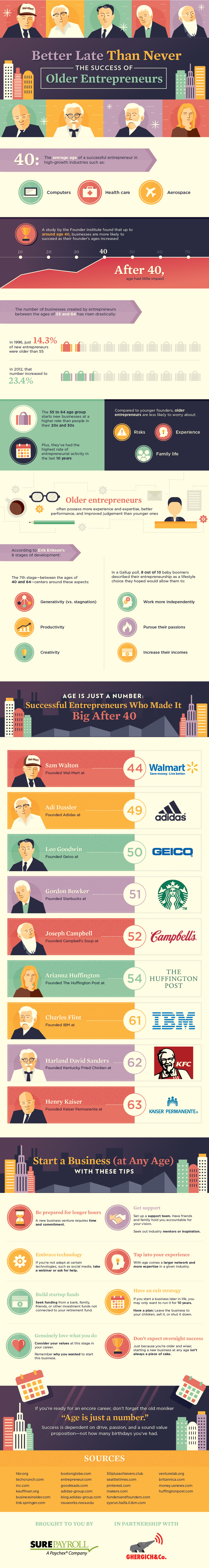 success-of-older-entrepreneurs-infographic