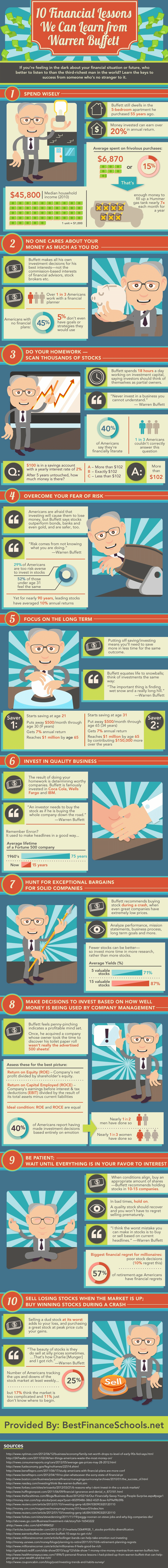 warren-buffett-infographic