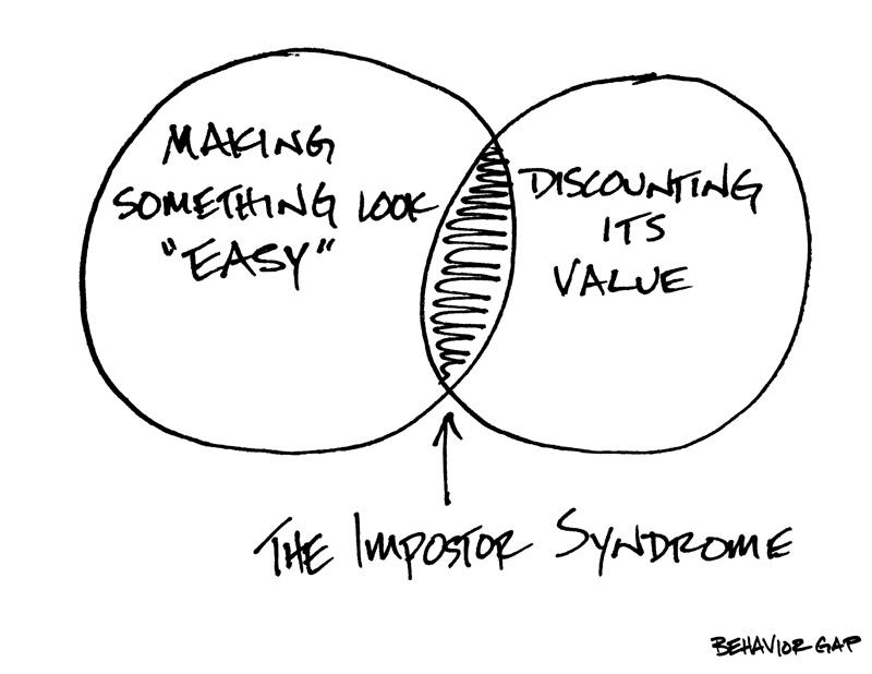 ImpostorSyndrome