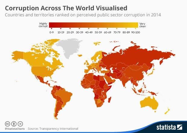 corruption-world-map-statista