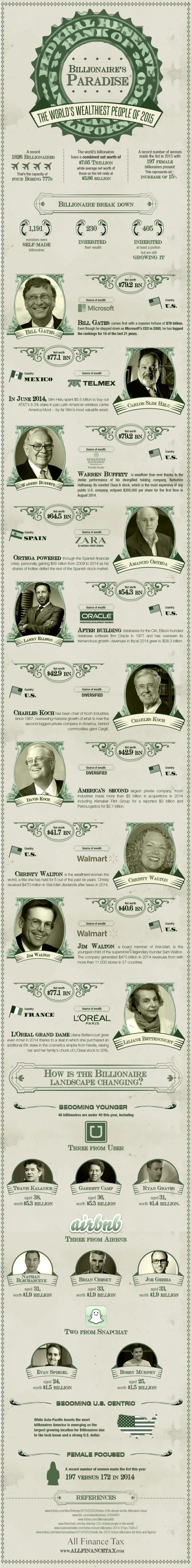 Billionaire2