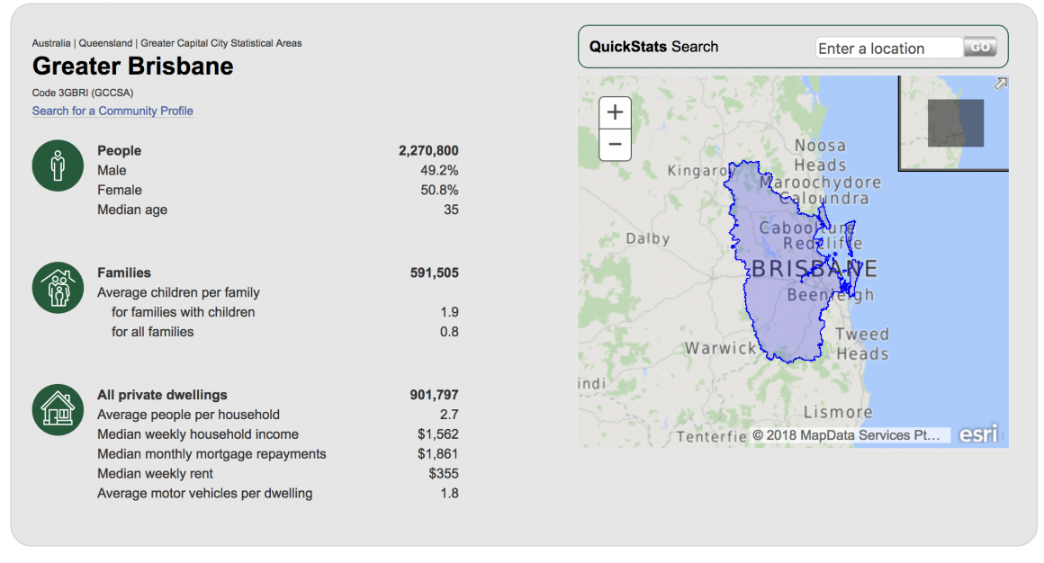 Brisbane Census