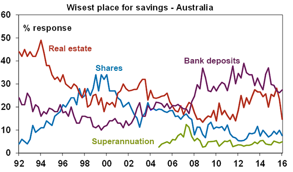 how to buy shares in westpac