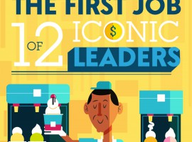 The first job of 12 iconic leaders [Infographic]