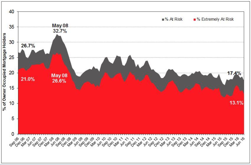 6965-chart1