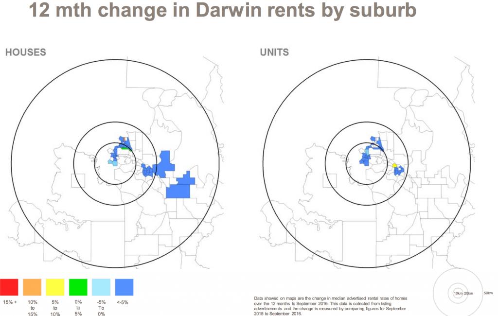Darwin rents