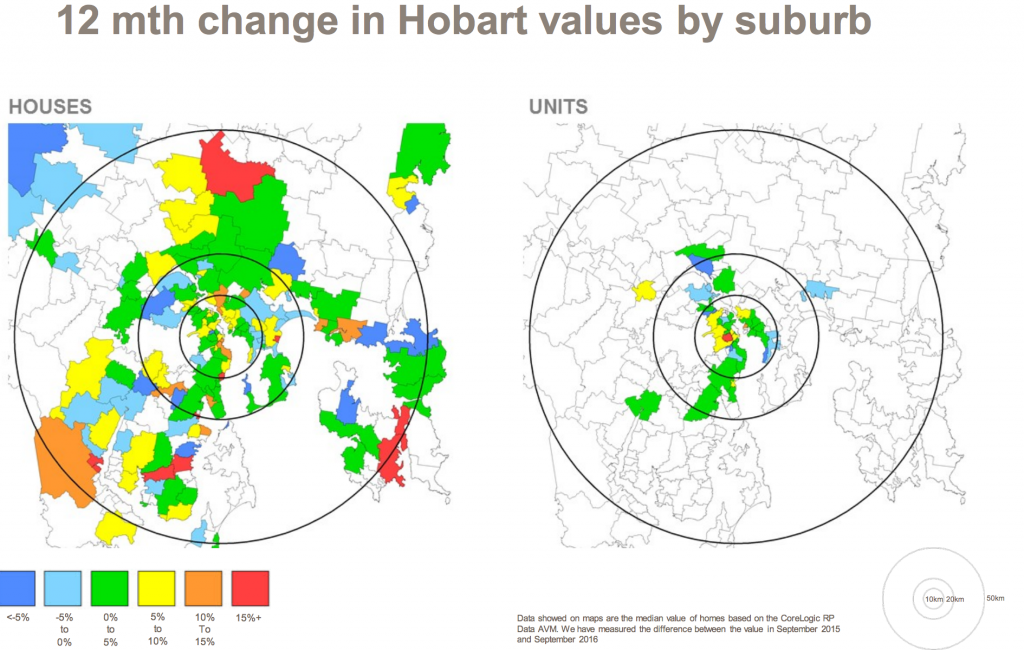 Hobart Values