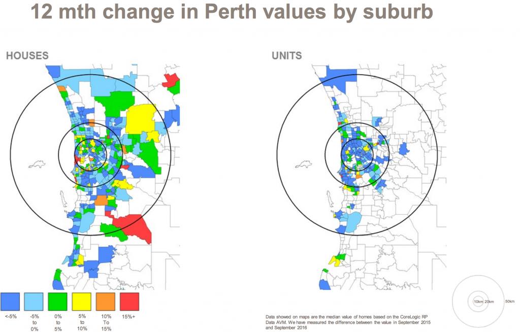 Perth Values