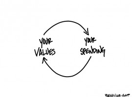 Values-Driven-Spending_800