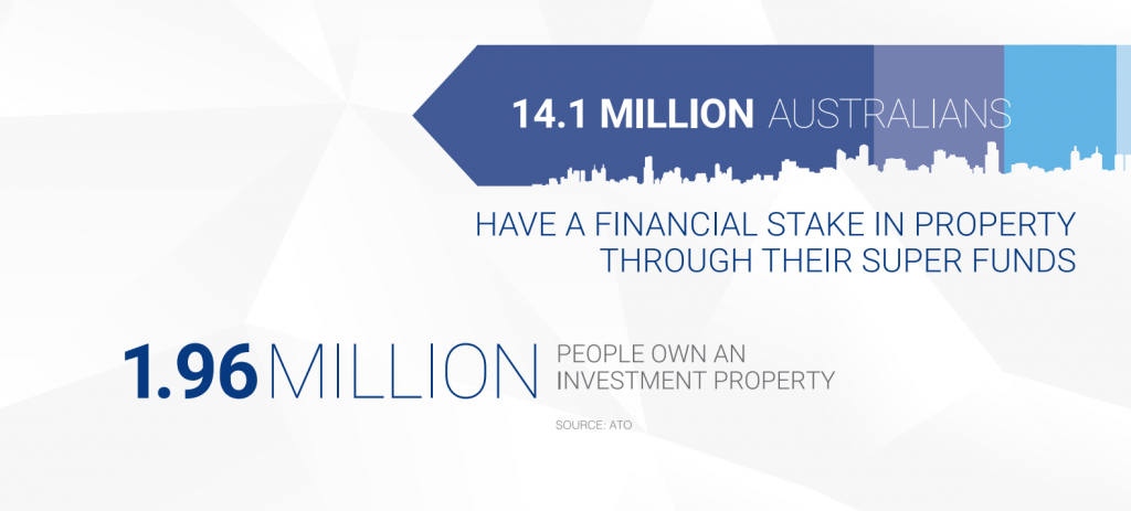 property industry 3