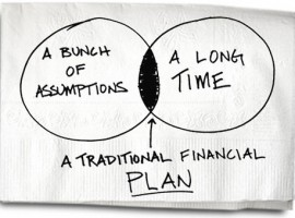 Why Financial Plans Are Worthless
