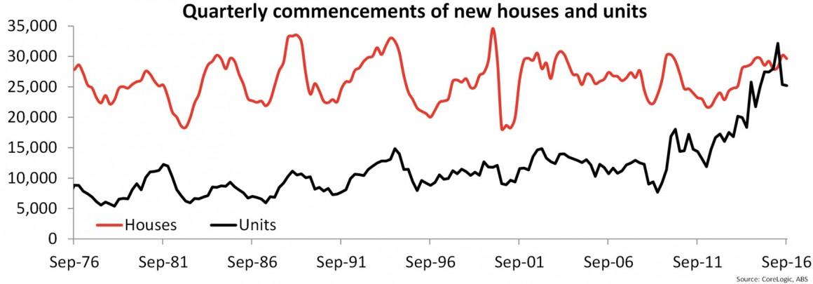 Chart 1 2