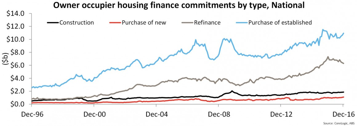 Chart 2 1