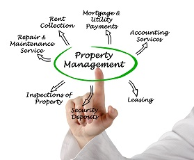 Property Management Costs