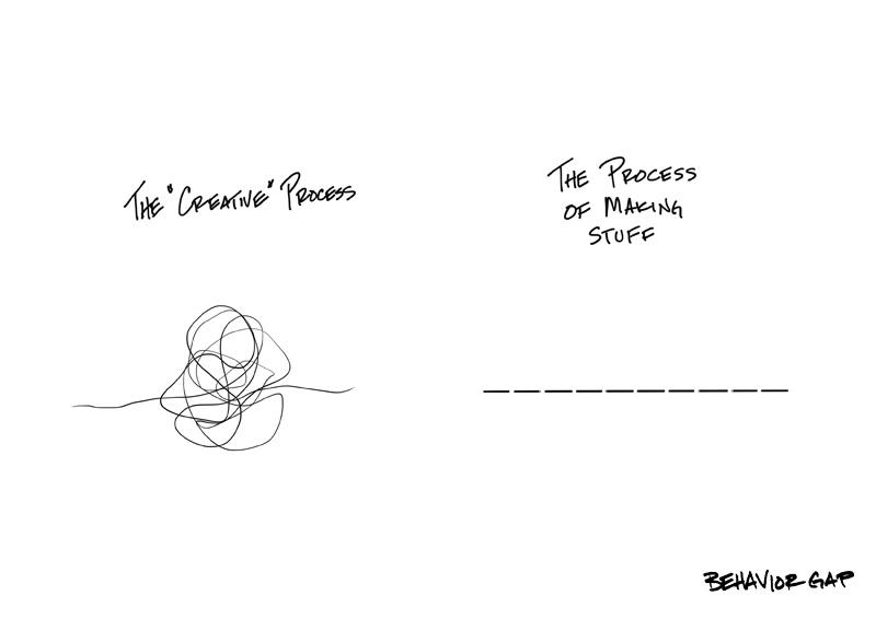 Creative-process-vs-making-stuff_800