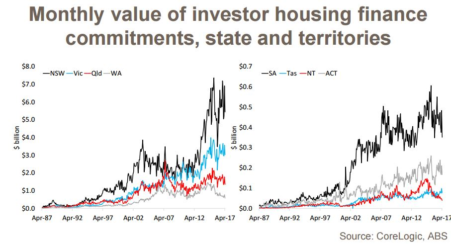 Monthly value investor housing2