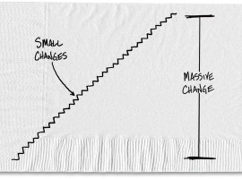 The Best Path to Long-Term Change Is Slow, Simple and Boring