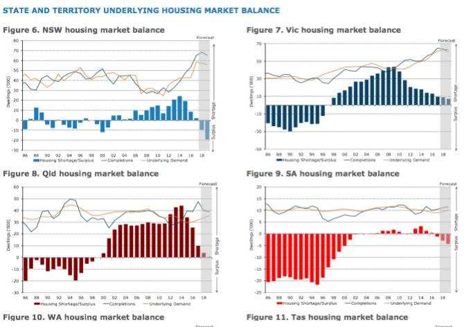 Market Balance 1