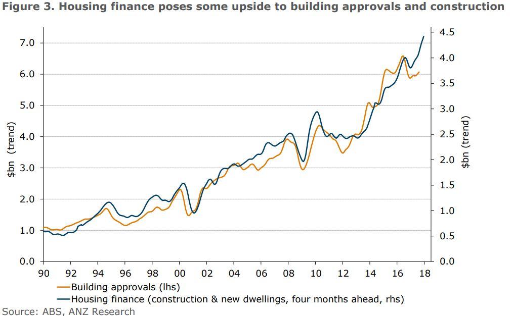 Housing Finance4