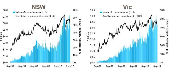 Investor Commitment 2