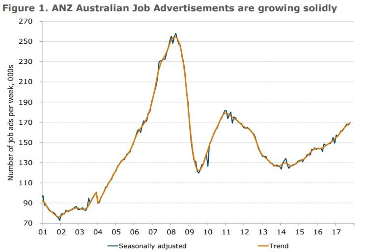 Job Stats