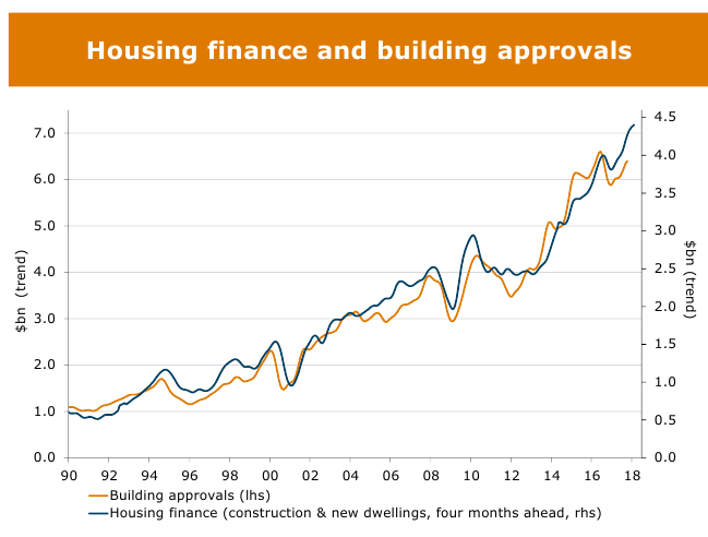 Housing Graph 19