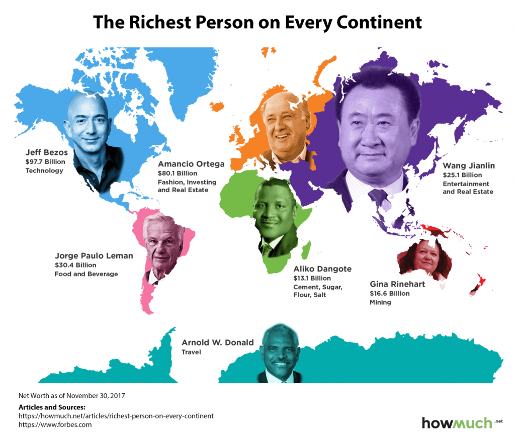 Richest By Country Final 6381