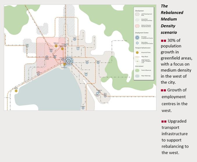 Melbourne's Scenarios3
