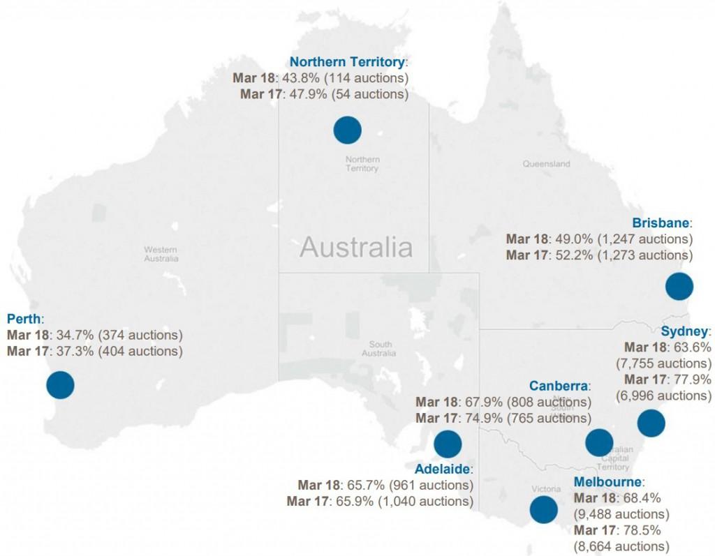 Capital City Key Statistics