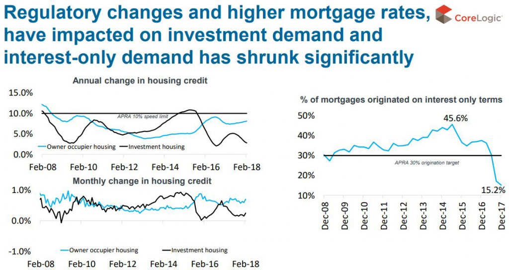 Housing Finance2