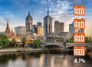 Melbourne Downturn